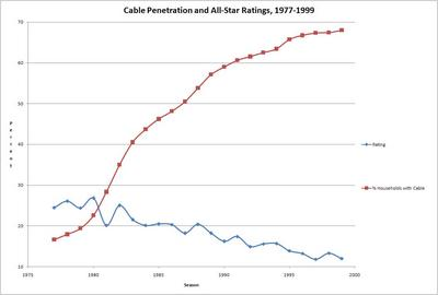 Cable19771999.JPG